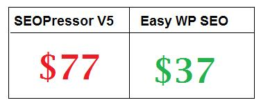 Price Comparison SEOpressor V5 vs Easy WP SEO