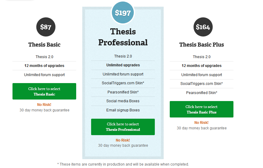 Thesis 2.0 Theme Price Plan