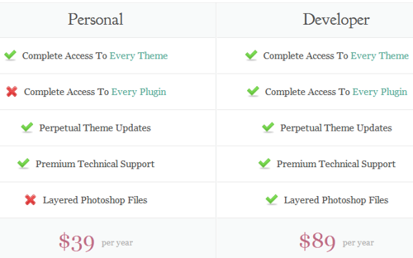 elegantthemes-pricing-options