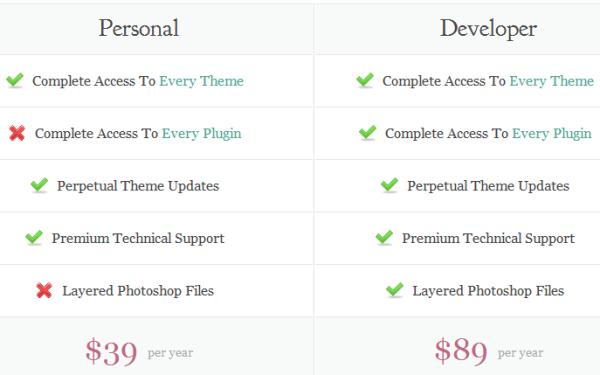 elegantthemes-pricing-options